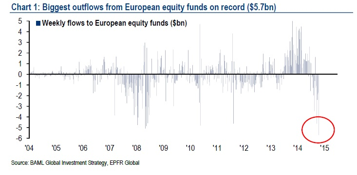 Equities rally could be short lived